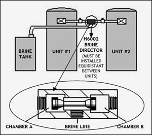 BRINE TANK COMPONENTS